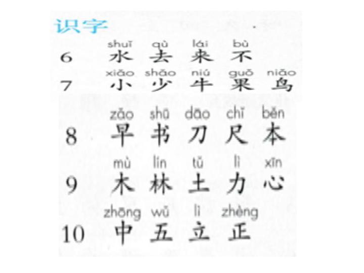 部编版一上册语文全册汉字笔顺动画课件