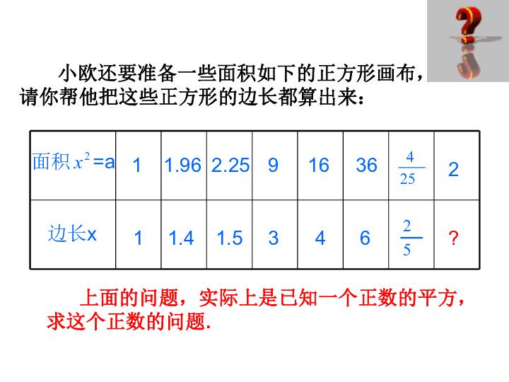 数学八年级下青岛版7.5平方根课件2
