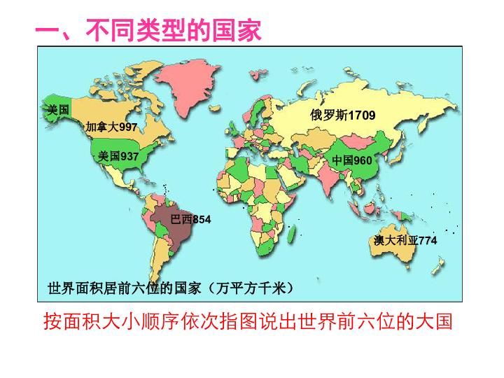 世界人口第五国家_世界人口