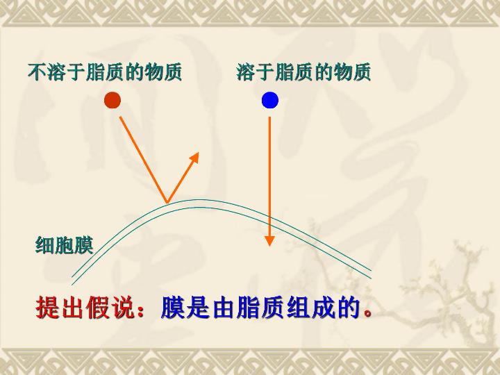 世界人口流动模型_中国人口省际流动重力模型的参数标定与误差估算