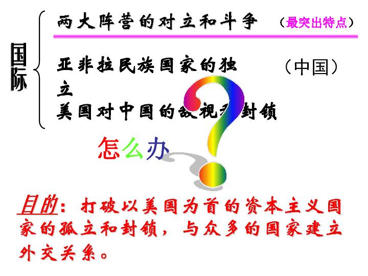 人民版必修一专题五第一课新中国初期的外交 共21张PPT