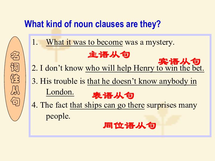 高中英语语法同位语从句的用法 21张PPT
