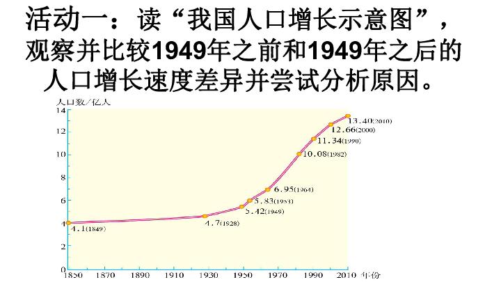 第一节世界的人口教学反思_教学反思图片