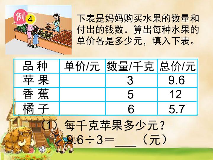 数学五年级上人教版3 除数是整数的小数除法 共20张PPT