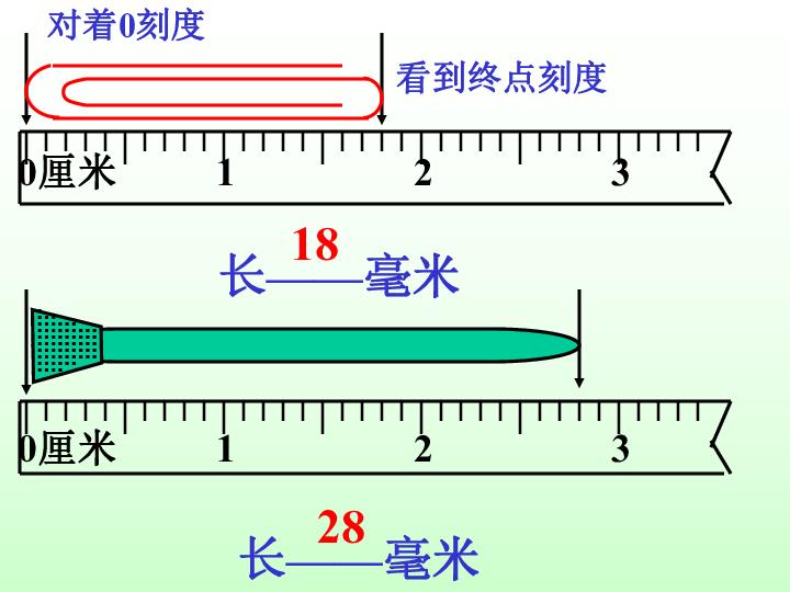 数学下册课件 分米 毫米的认识