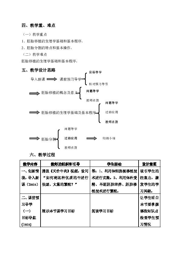 胚胎工程的原理课本_胚胎发育过程
