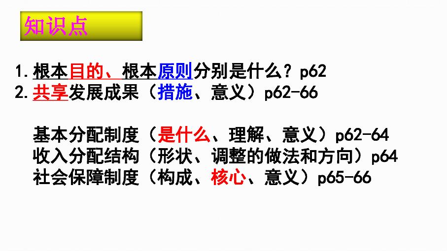 6.1 共享发展成果 21张ppt