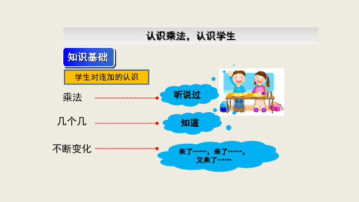 乘法的初步认识 说课 共17张幻灯片