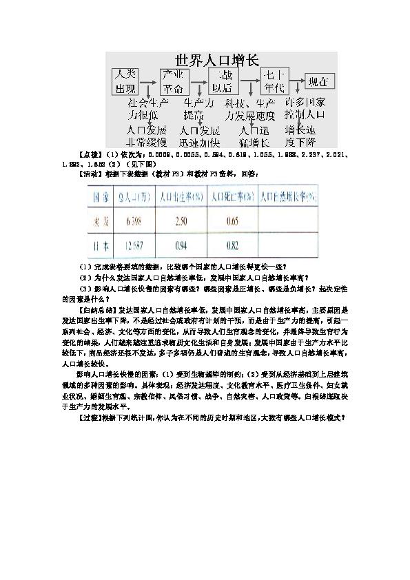 人口增长教案_中国人口增长图