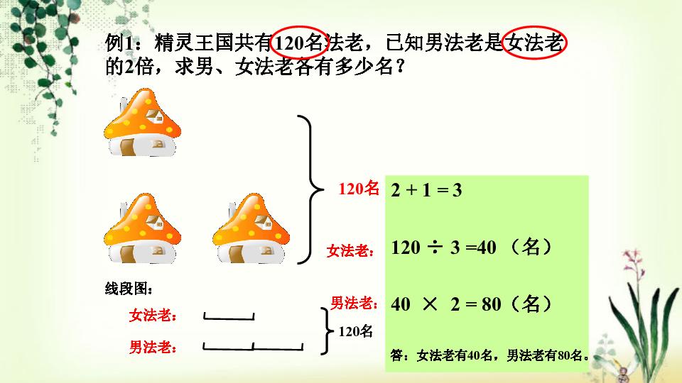 数学三年级奥数和倍问题优质课件 共三课时