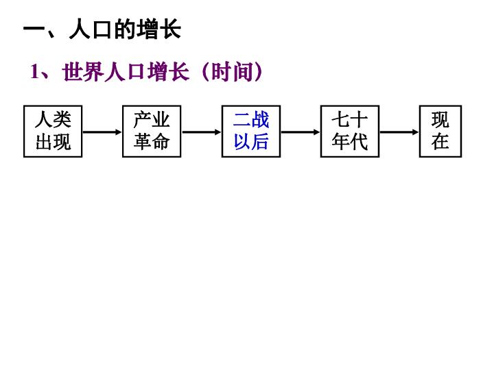 栾川县人口数量变化_栾川县地图