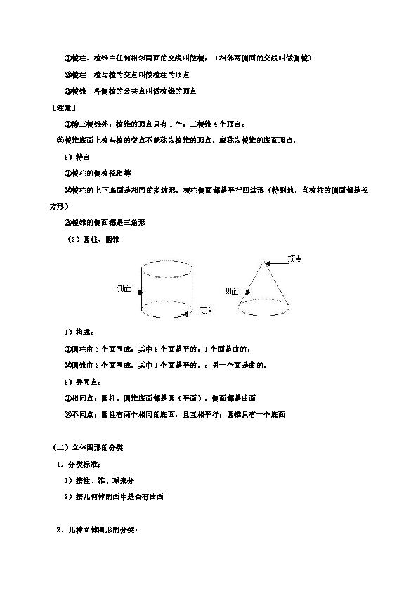 课后补习班辅导点线面体的基本认识 立体图形的分类与图形的变化讲图片