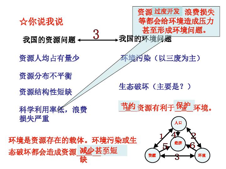 人口和环境的关系_人口与生态环境关系