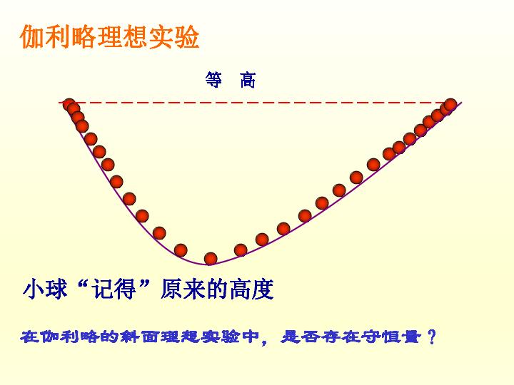 河南省洛阳市宜阳县第一高级中学人教版必修二物理课件 第七章 1.追寻守恒量 能量 共11张PPT