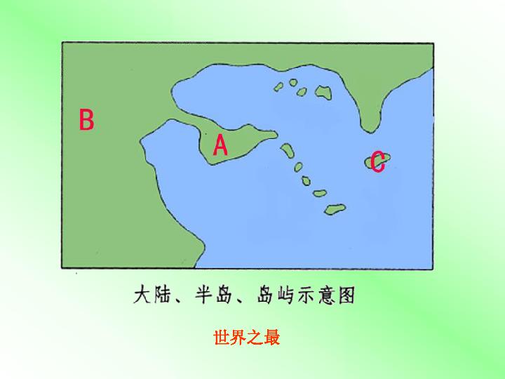 六年级地理 第二章陆地和海洋复习课课件