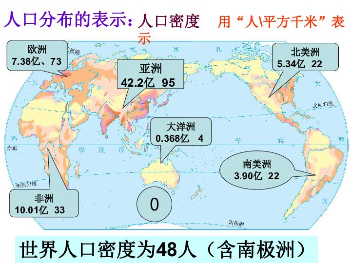 人口地形气候_巴西地形人口分布图