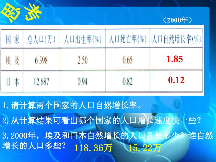 人口增长模式视频_1.1人口增长模式