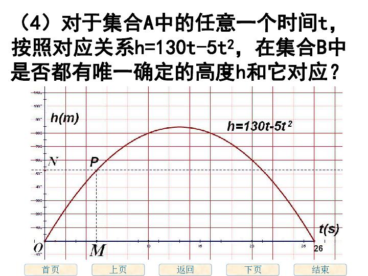2.1 函数的概念 课件