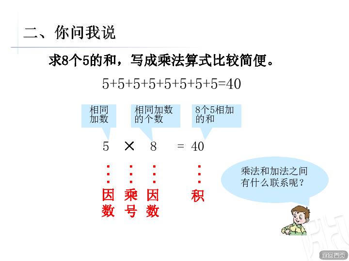 数学二年级上青岛版1.2 乘法的初步认识课件 14张