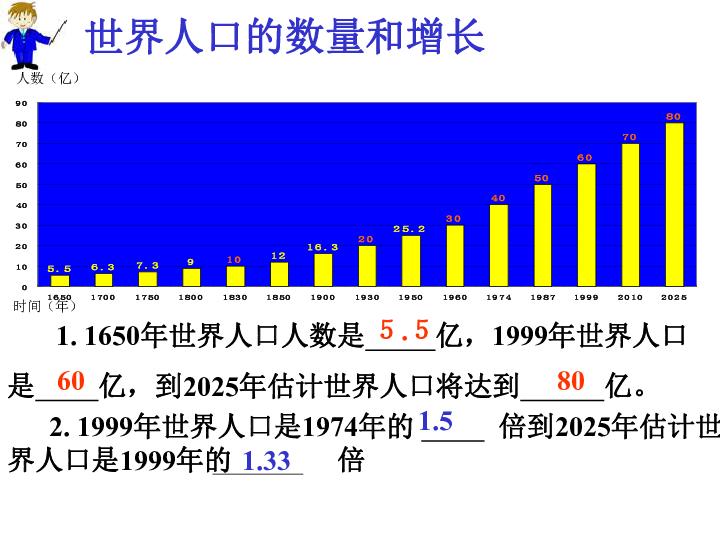 世界上人口总数_世界人口总数数量为77亿,将要达到112亿