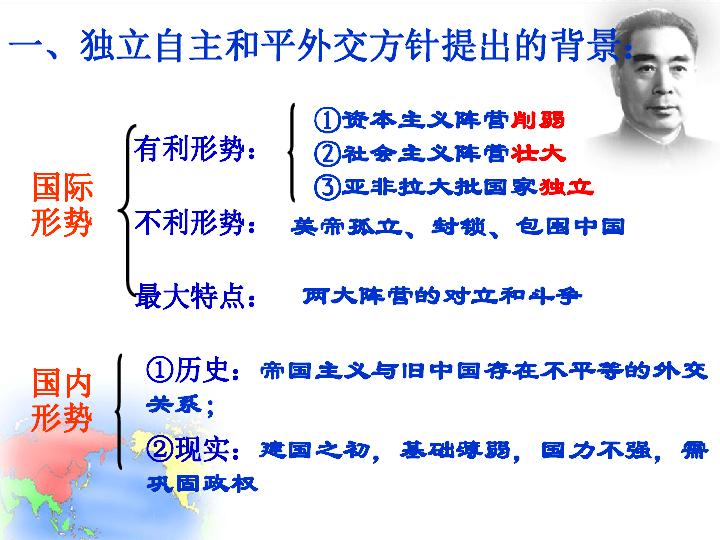人民版必修一专题五第一课新中国初期的外交 共28张PPT