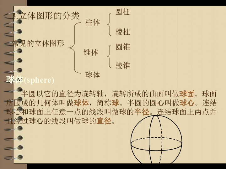 章 图形的初步认识 复习课件