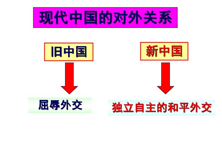 北师大版必修1第14课新中国的外交成就 共36张PPT