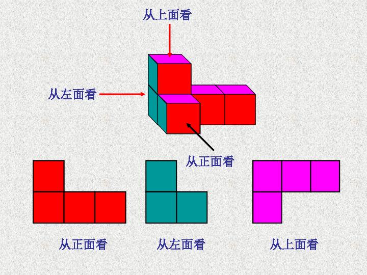 七上4.1.1立体图形与平面图形课件 32张图片
