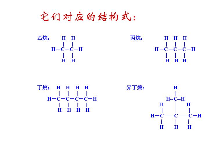 最简单的有机化合物_3.1最简单的有机化合物甲烷课件1 人教版必修2 .p