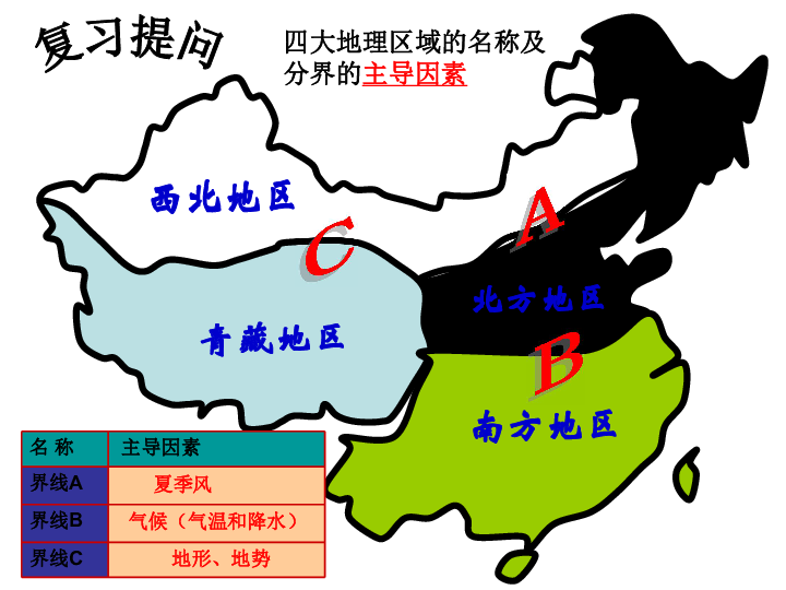 7.1南方地区第一节区域特征