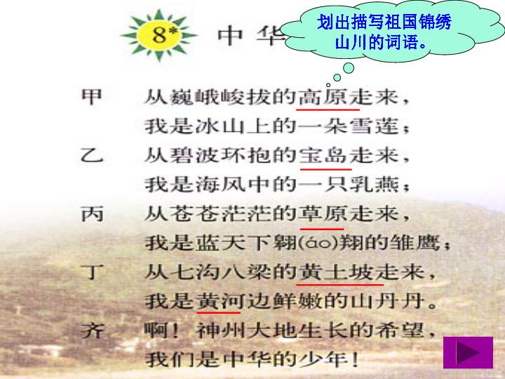 语文六年级上人教新课标2.8 中华少年 课件1