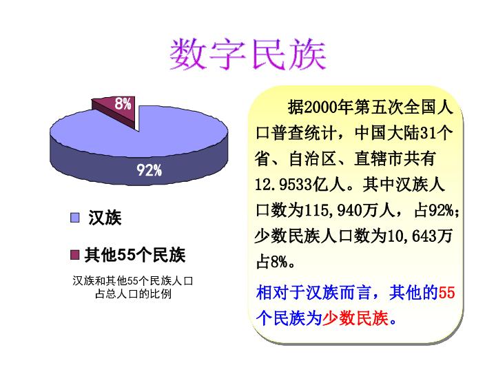 五个自治区人口排行_五个民族自治区分布图