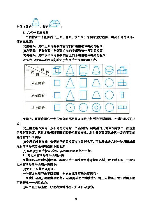 走进图形世界考点图解技法透析  1.几何图形包括平面图形和立体图形(几何体) (1)平面图形:在同一平面内,由不在同一条直线的几条线段按首尾顺次相接所组成的封闭图形叫平面图形,圆是由一条曲线围成的封闭图形.平面图形的特征是:组成图形的线都在同一个平面内.(