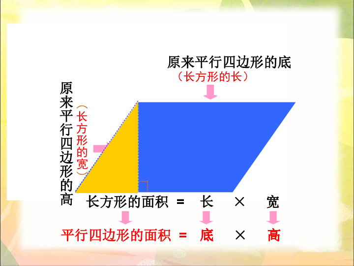 人教版小学五年级数学上 6 平行四边形的面积