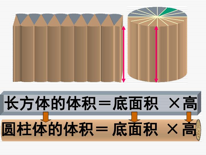 圆柱体怎么拼成长方体-版3.1.3 圆柱的体积 29张图片