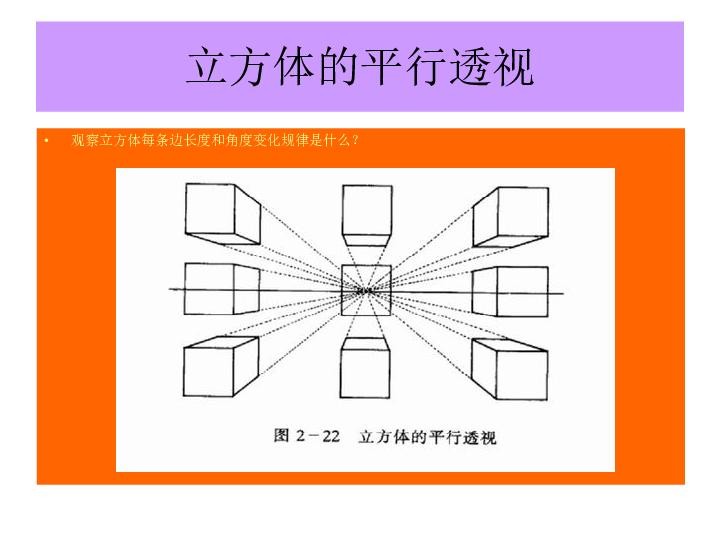 初中美术  湘美版  七年级下册  第1课 画家乡的风景   详细介绍
