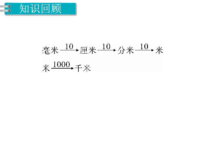 数学三年级上人教版3毫米 分米千米 练习课课件 16张
