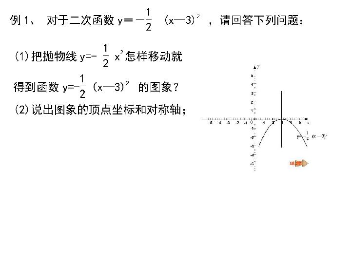 1.2 二次函数的图象 课件 共16张PPT
