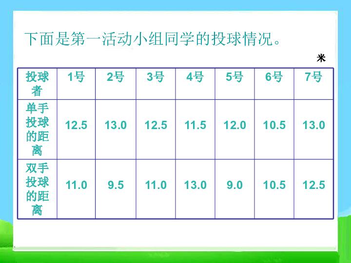 人教版8 复式条形统计图课件 共11张