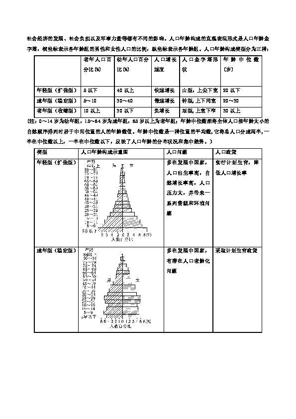 经济规律对人口总量产生影响_凸透镜成像规律图