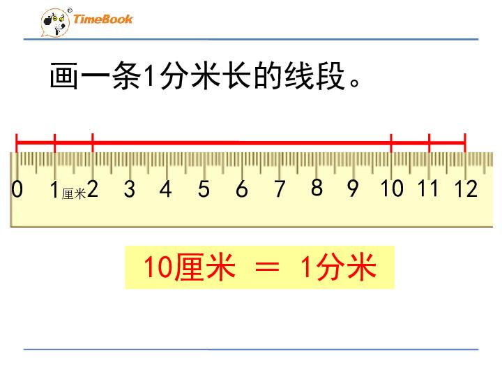 下苏教版5认识分米和毫米课件