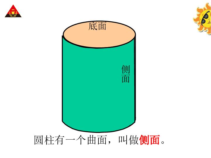 生活中圆柱体物品-版3.1.1 圆柱的认识 1 31张图片
