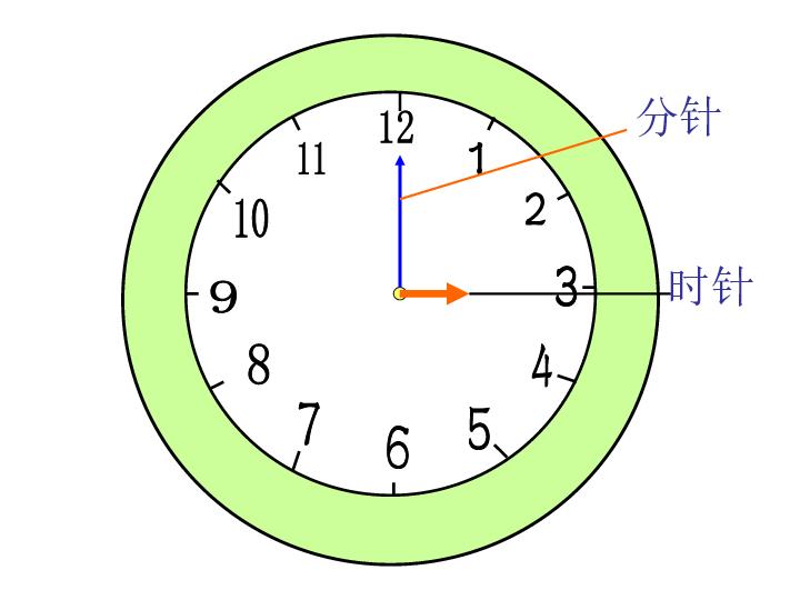 数学一年级上人教版 认识钟表 共20张PPT