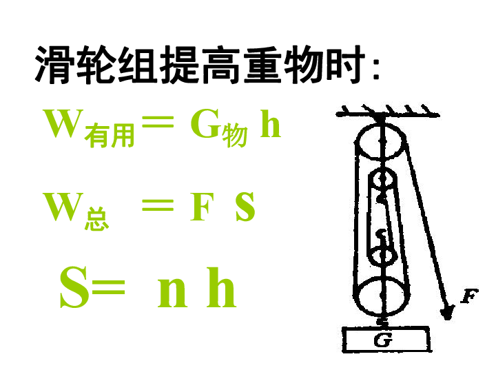 9.6 测滑轮组的机械效率 课件 2