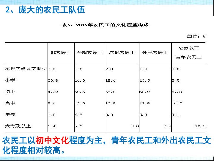 第一章 人口的变化_第一章人口的变化单元测评