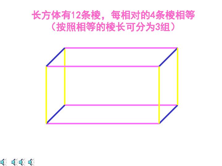 数学五年级下人教版3.1.1 长方体的认识课件 24张