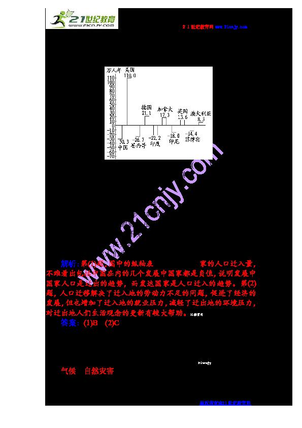人口的迁移概念_人口迁移思维导图