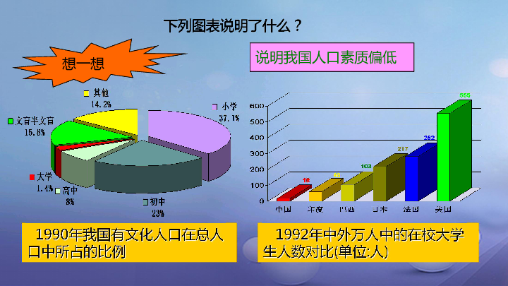人口增长_人口过度增长的危害