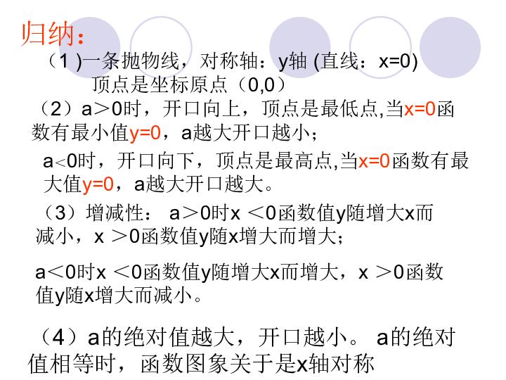 人教版数学九年级上册 新 22.1.2 二次函数图像和性质 共15张PPT