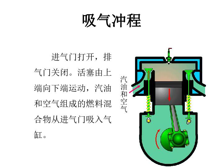 排空的原理_化学中 向上排空法 向下排空法和排水法的原理各是什么